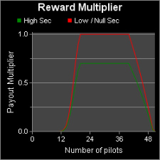 HQ_payout_graph.png