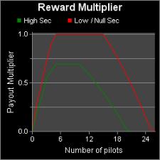 Vanguard_payout_graph.png